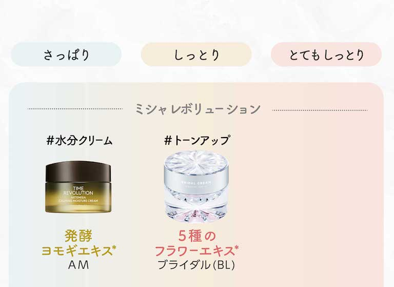 ミシャクリーム比較